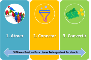 FACEBOOK MARKETING PARA NEGOCIOS MULTINIVEL