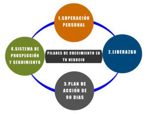 NEGOCIOS MULTINIVEL-EN QUE CONSISTE NUESTRO PROGRAMA SISTEMA MLM - ENCONTRAR PROSPECTOS EN INTERNET.